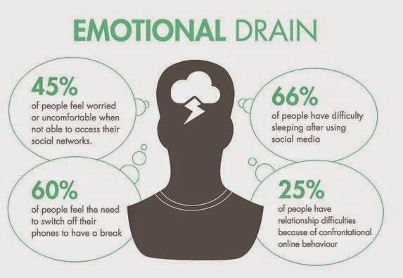 emotional-drain.jpg