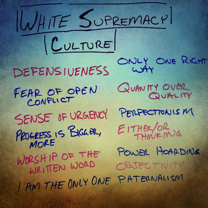 WhiteSupremacyinColor.jpg
