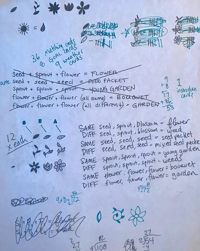 Was cleaning up and organizing for my new office area and found this gem— early brainstorming for #crystallogame when I was using a throwaway theme of flowers, gardens and weather. I knew I'd be changing the theme but this is where I was doing early thinking about the mechanics and the deck. Crazy.