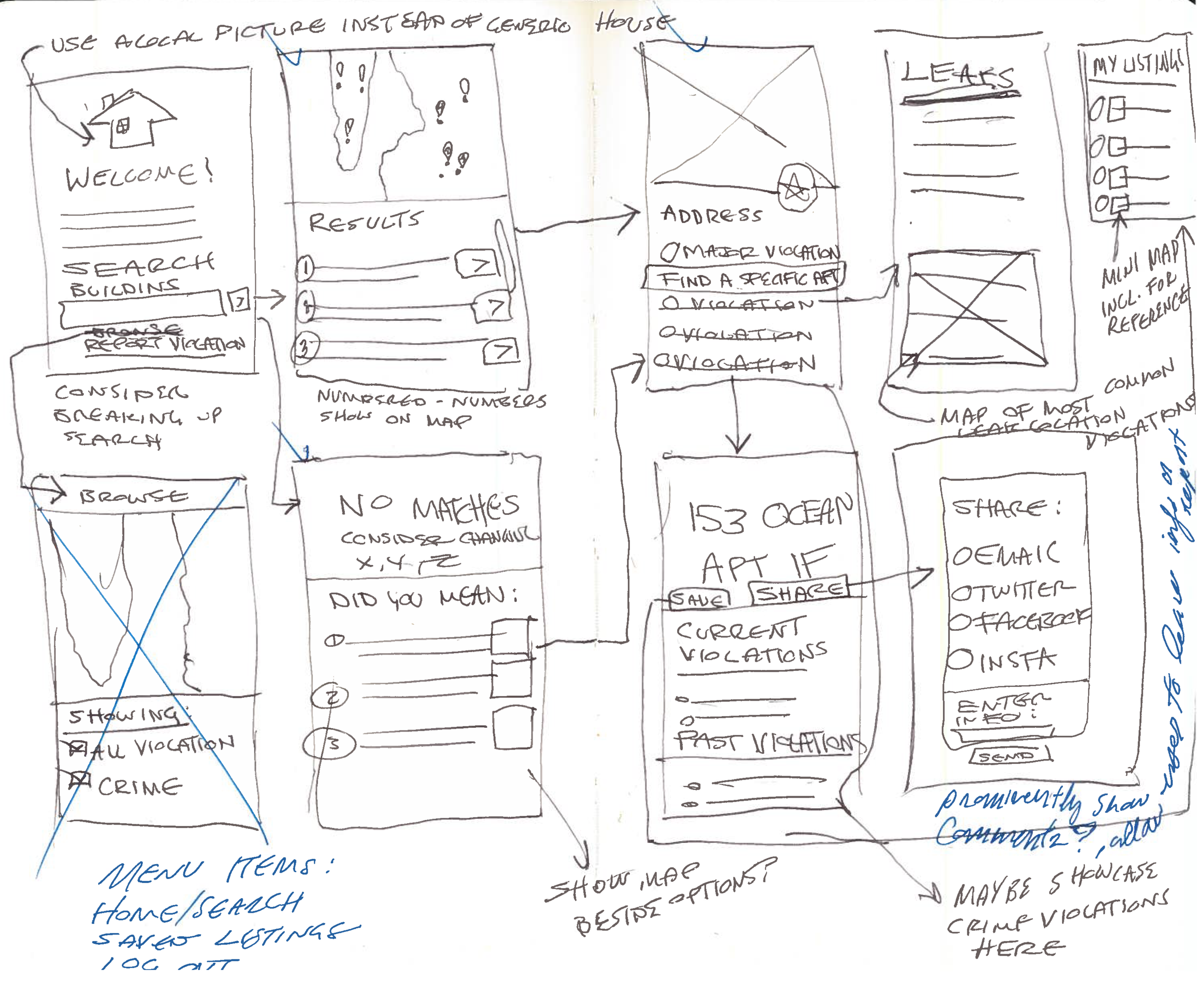 Image 5: Quick wireframe sketches describe the experience of looking for information about apartment quality.