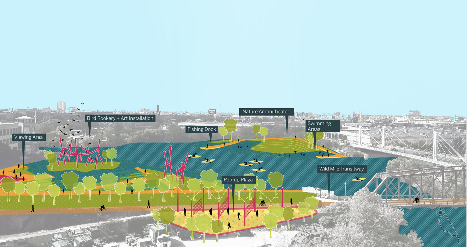 The Goal - The goal of the Wild Mile Chicago Framework Plan is to create a new environment for (1) habitat, (2) recreation, and (3) education.The community's input and feedback is vital to creating new access to the river, educational and recreational opportunities, in addition to the implementation of ecology and habitat.