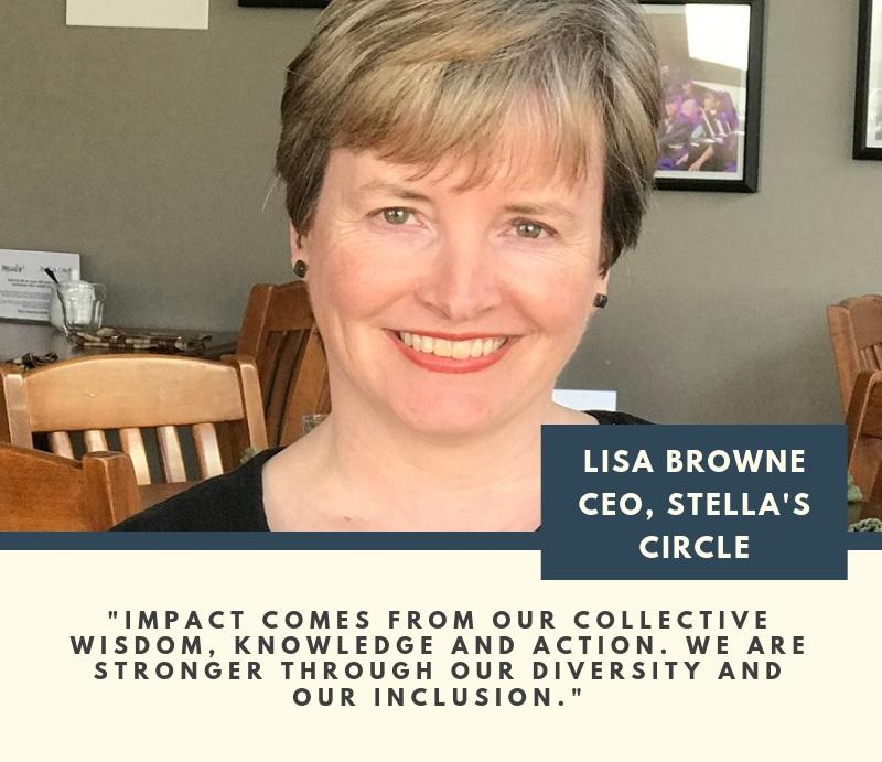 Lisa+Browne+-+P2P+social+media+design.jpg