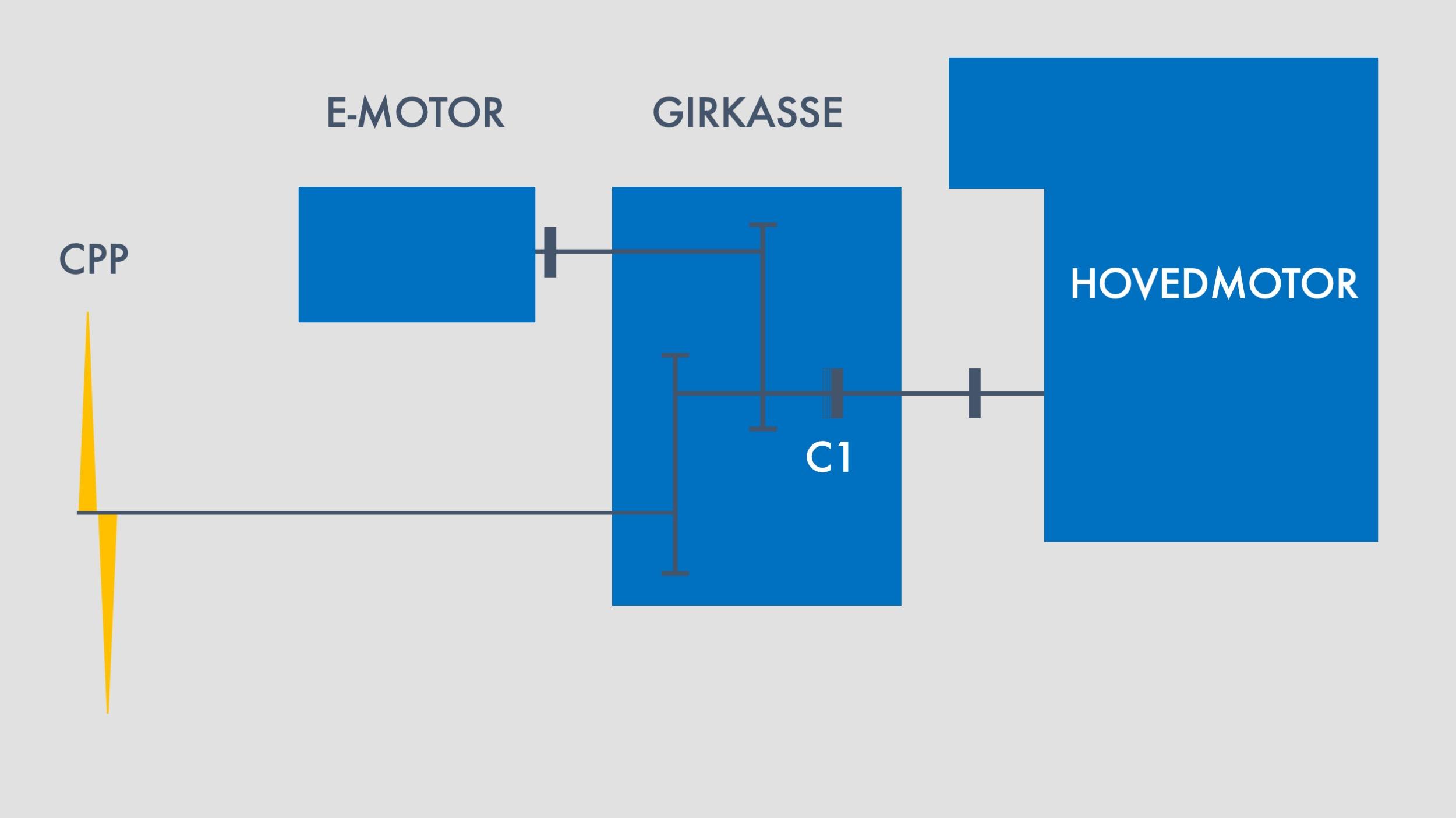 Alt. 1 Dieselelektrisk modus