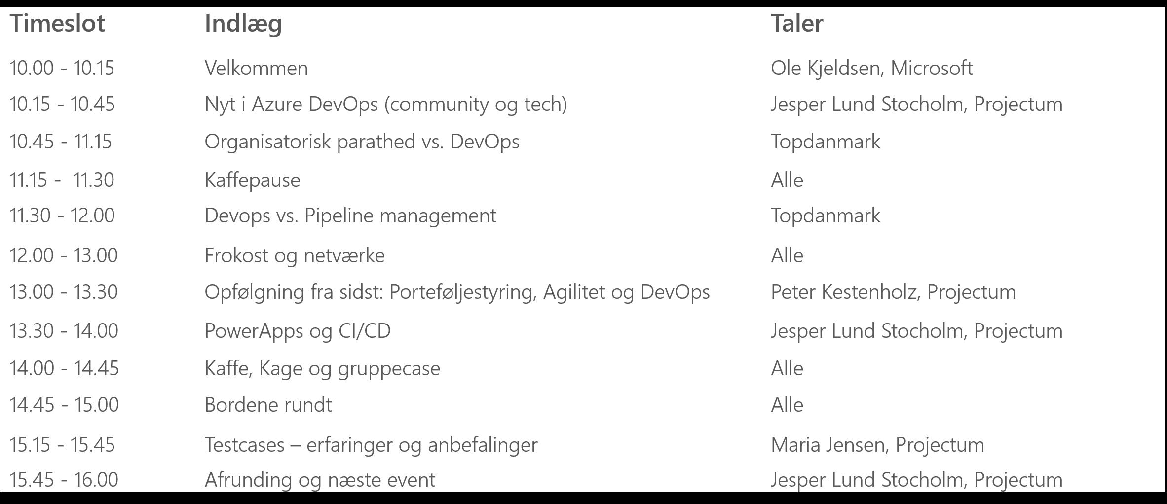 Azuredevops community agenda 8.png