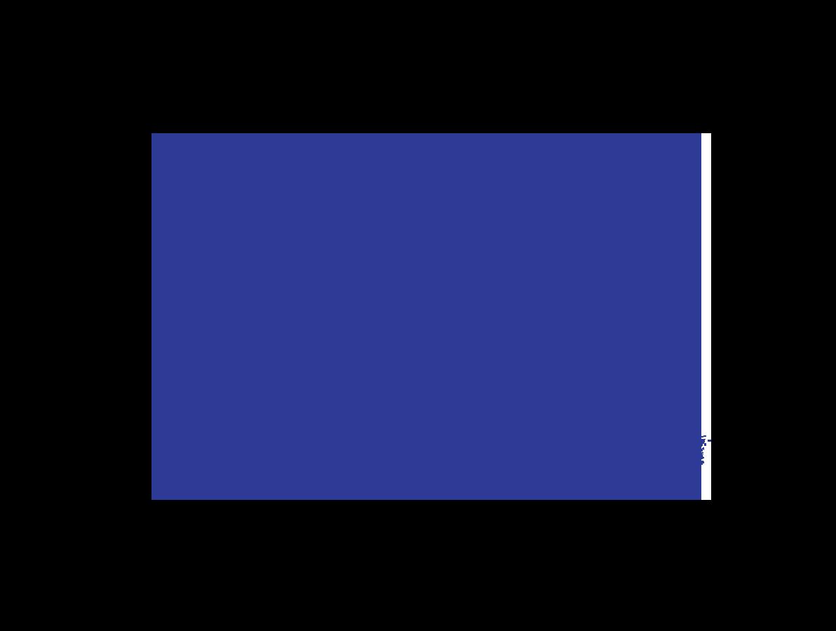 CDG Community Logo