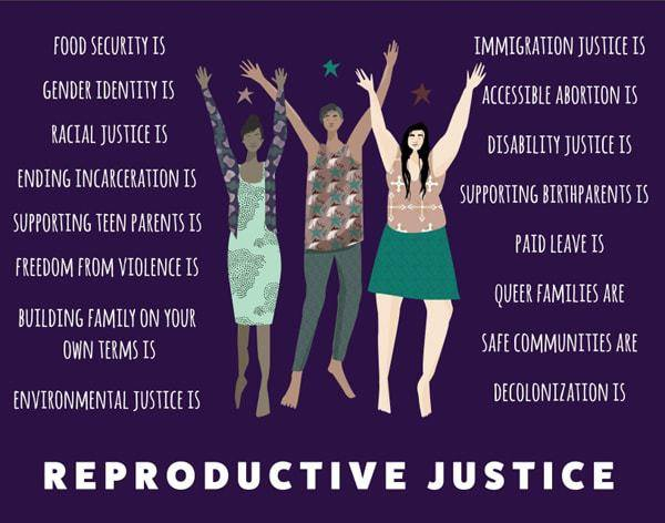 Click here for a list of resources about reproductive justice and human rights.