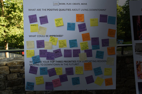 Community Vision:Recovery Projects -