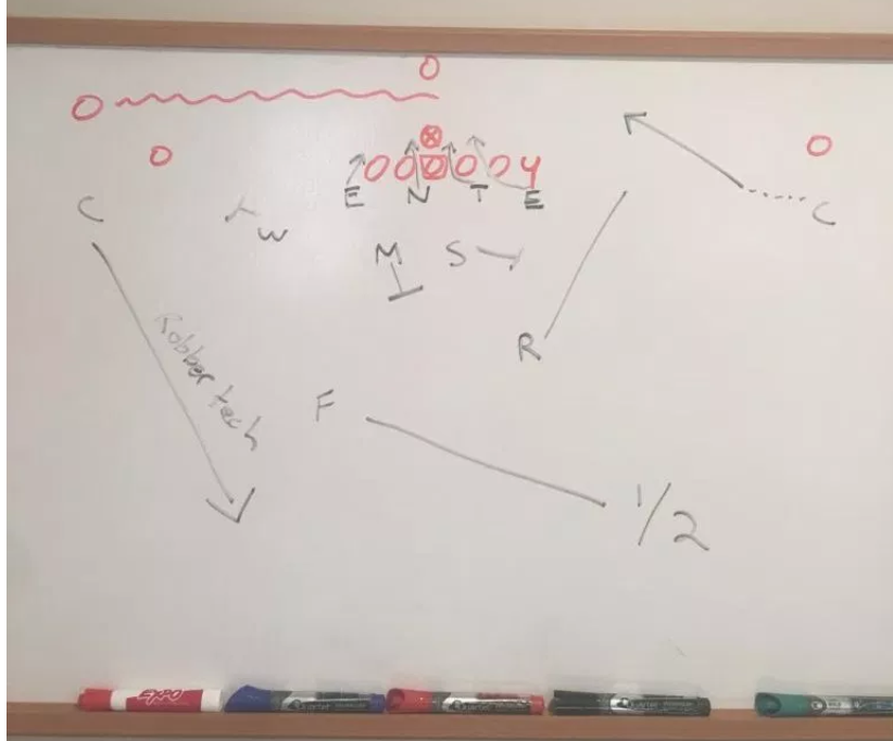 C (to the jet motion): trap technique C (away from the jet motion): robber tech F: roll to opposite deep half R: D gap / late flat defender S: C-gap / hook/curl M: B-gap / MOF W: Force defender / flat E (weak side): C-Gap / contain rusher E (strong side): Long-stick to the B gap N: A-gap T: Pinch to the A-gap