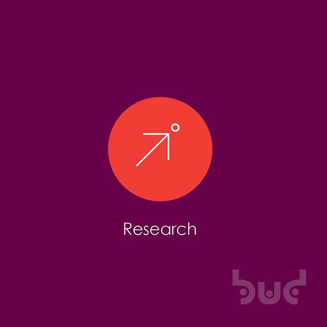 We have a systematic research function that helps us speak to your customers and get insights necessary to create compelling messaging that will resonate in the market. Bud can help your company with market research, competitive audits, primary research – surveys, focus groups, A/B testing and analysis. Contact us and learn how your business can #GrowWithBud. 🌱