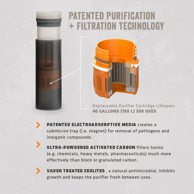 GRAYL-Ultralight-Water-Purifier-Bottles4.jpg