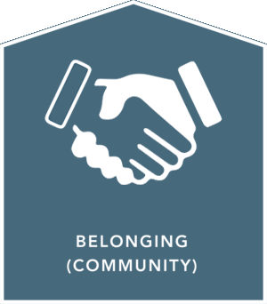 Value being a part of a Bible-based community of faith.