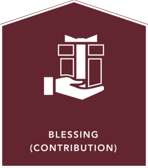 Contribute to the church by Serving people. Supporting the church, and Sharing their faith.