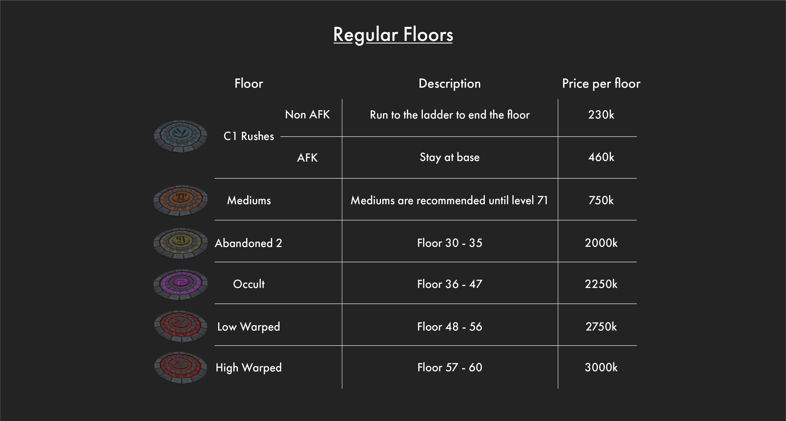 Regular Floor Prices2.jpg