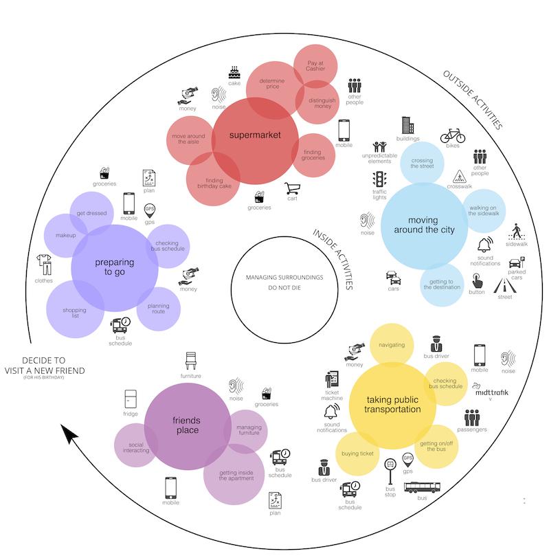 ecosystemActivities.jpg