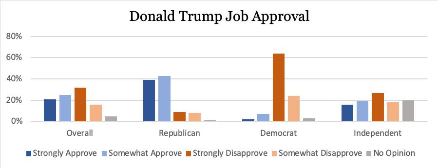 trump job approval.png