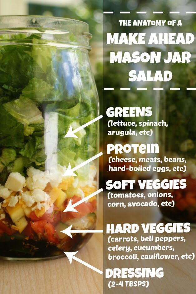 Mason Salad How to Layer4.jpg