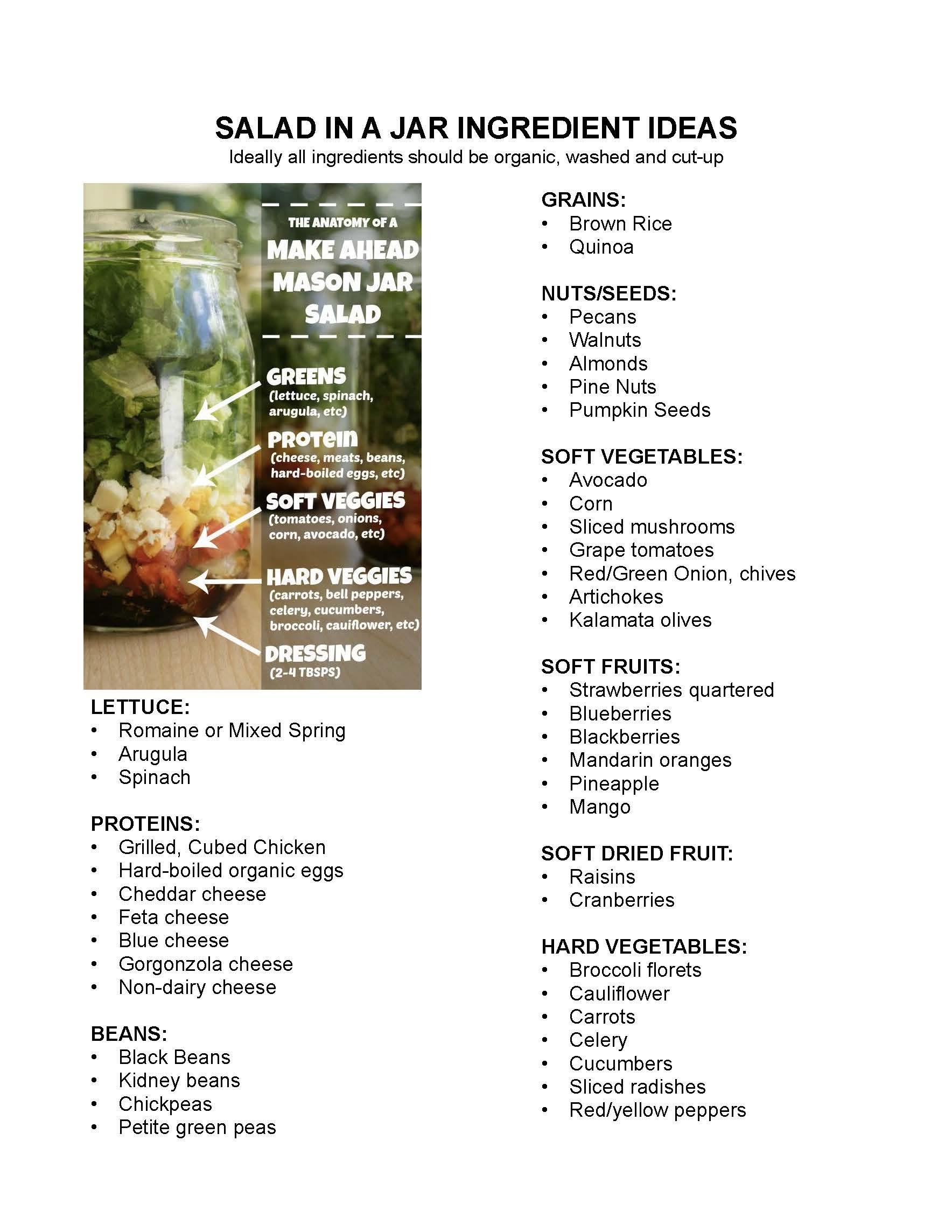 Salad in a Jar Ingredient Ideas.jpg
