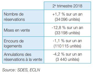 Conjoncture immobilière 2019.jpg
