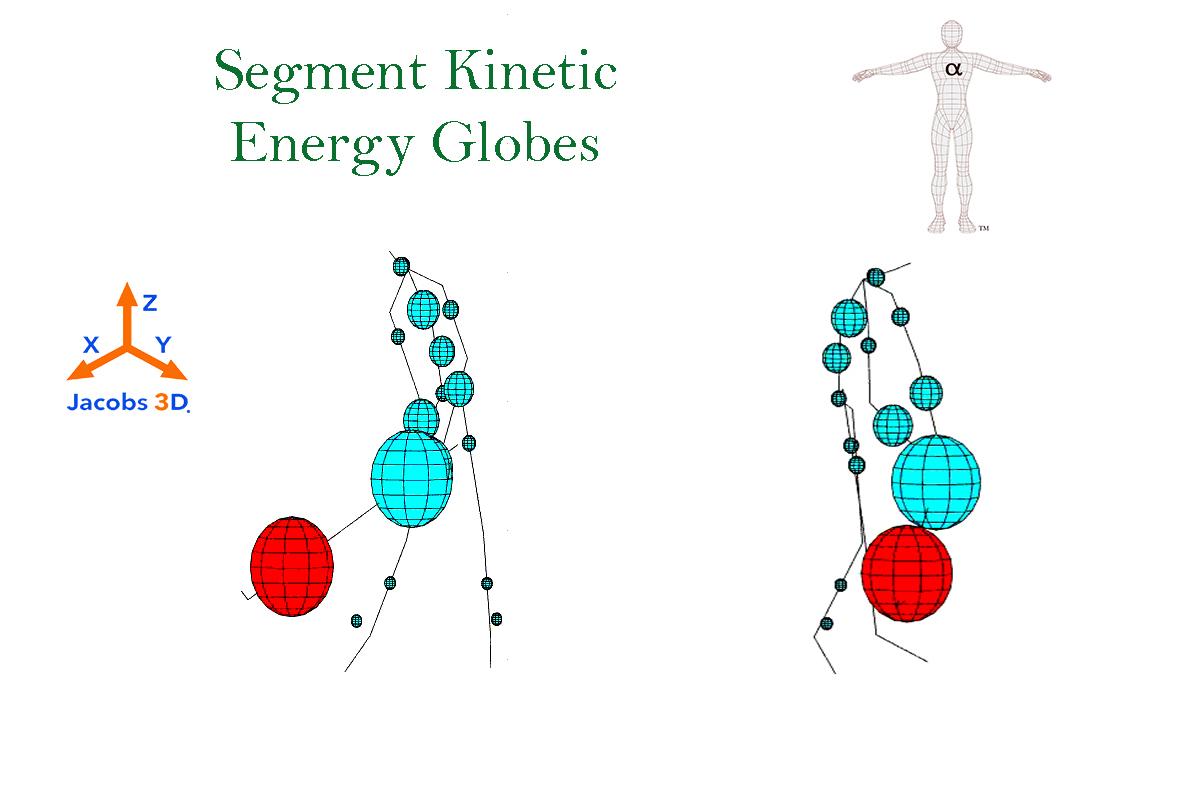 Segment Kinetic Energy Globes.jpg