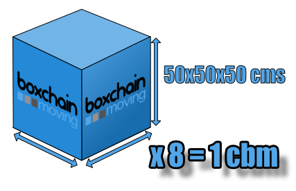 Know your Volume - Our BoxChain service is priced per cubic metre. With of our cartons equals one cubic metre. There are different sizes and shapes of cartons and of course you may have larger items to wrap. You can simply just order the number of 'cubic metres' you think you require.If you are unsure of the volume, we can help calculate this by -- Sending us photos of the shipment- Setting up our video survey- Organising an on site survey at your home