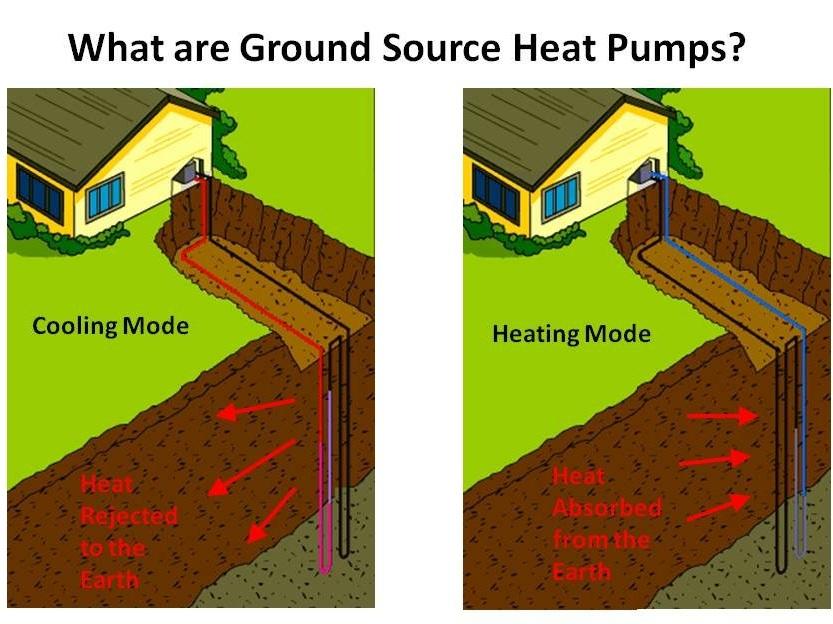 Geothermal_basics.jpg