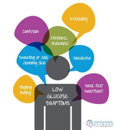 Hypoglycemia Symptoms.jpg