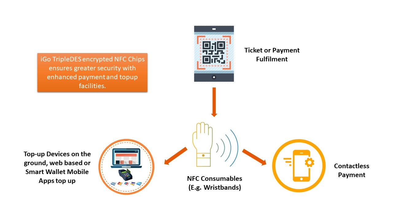 Payments & Cashless.jpg