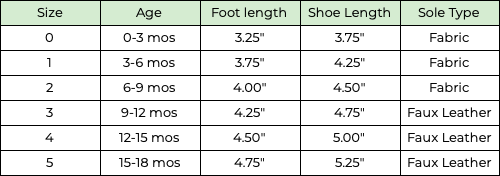 SIZING   The best way to determine size is to trace the child's foot on a piece of paper and measure the distance between the heel and large toe. Select the size closest to the foot length.   SHIPPING DETAILS   At Lopa we know you have a lot going on, so it is our goal to make the process of investing in your family and community an easy and enjoyable one. We are happy to offer 1st Class Domestic Shipping via USPS within the continental United States for all orders made online. Your Lopa Booties will typically reach you within 2-4 days of their shipping date. If you are located outside of our typical shipping zones, please feel free to email us and we will do whatever we can to accommodate shipping Lopas to your location.   Terms and conditions : In-stock Lopa Booties ship within 3 business days of your online order. Due to our small batch fabric selections,  Lopa Booties are typically made-to-order , and ship out within 7-10 business days. You will receive an email notification with a tracking number when your order ships.  Please email us if your purchase is time-sensitive or if you require any special modifications to your Lopas. We are happy to accommodate specific needs whenever possible, like extra long ankle tongues, for kiddos with wider ankles. A written record of correspondence ensures your request is noted, and we will always do our best to work with you. It never hurts to ask!  Lopa is not liable for lost or stolen packages and releases responsibility upon transfer of order to the shipping carrier. Lopa will not be held responsible for additional shipping charges incurred if packages are returned to our studio due to customer absence, errors in shipping addresses or package refusal. If you refuse any shipments from Lopa, you remain responsible for all original shipping charges, and the cost of returning the package to us. We will subtract this amount from your merchandise credit, if any.   VARIATIONS + WARRANTY   We inspect each pair of Lopas by hand for flaws before they leave our studio. Please note, each pair of Lopas are handmade in small batches, and slight variations exist in fabric color and texture. In the event you feel you have a defective Lopa Bootie, please contact us at hello@lopababy.com with a description of the problem. We will take a look, and then offer to either replace booties or issue you a store credit upon determination of a defect (your choice). Shipping for damaged items is free.   RETURNS   We want you to love your new Lopas! We accept returns for refund or store credit within 14 days of receipt of goods. Please note, shipping charges are non-refundable. To be eligible for a return, your Lopas must be unused, in the original packaging and in the same condition that you received it. If you do need to make a return, please email hello@lopababy.com to arrange a refund or store credit, and confirm shipping requirements to ensure that you will be eligible for a refund.
