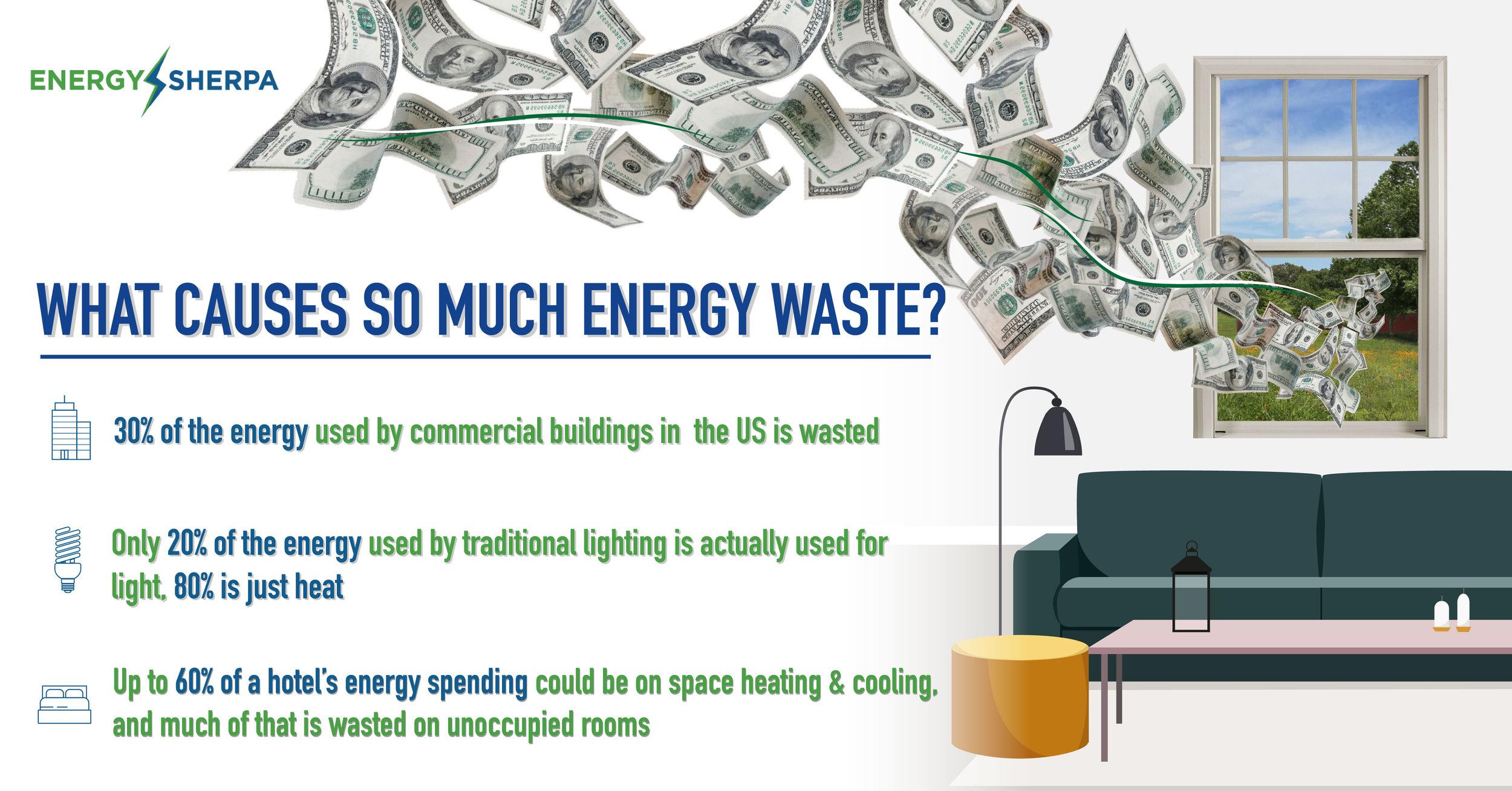 Energy_Waste_4.jpg