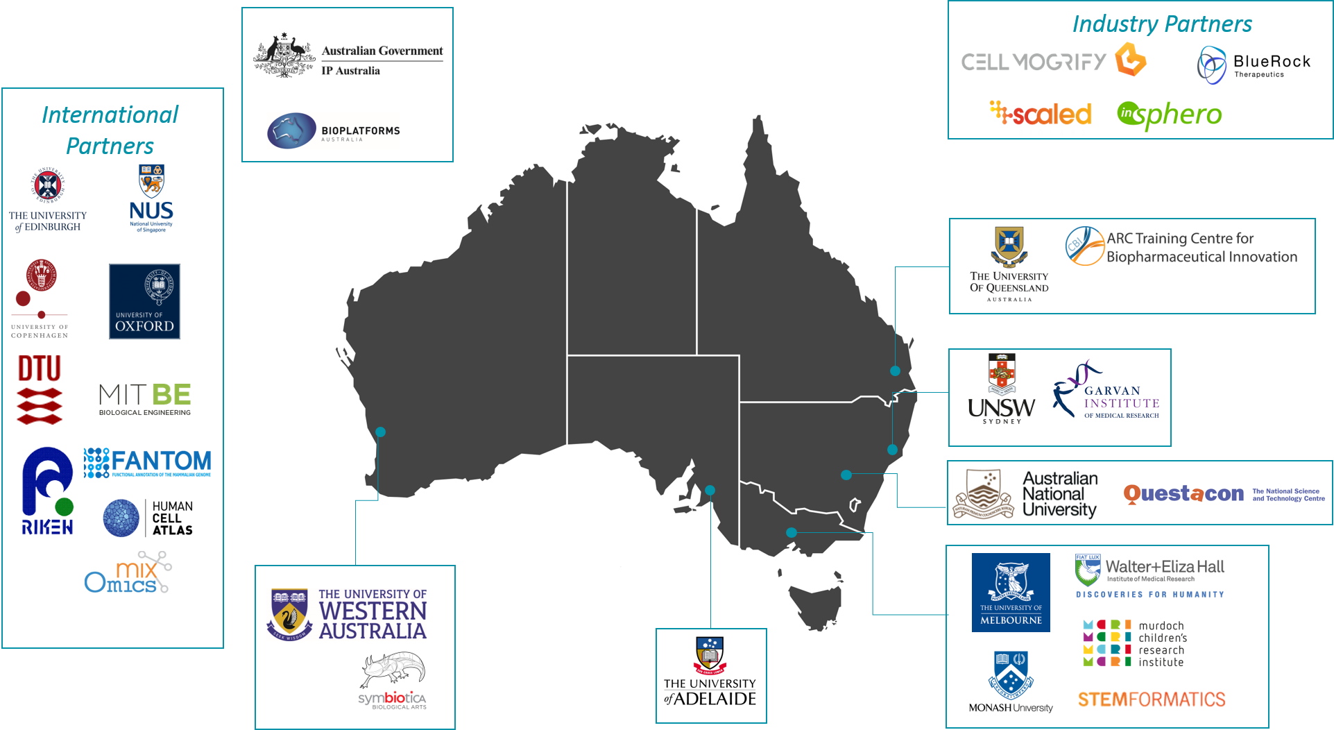 Aus Map with Logos_2.png