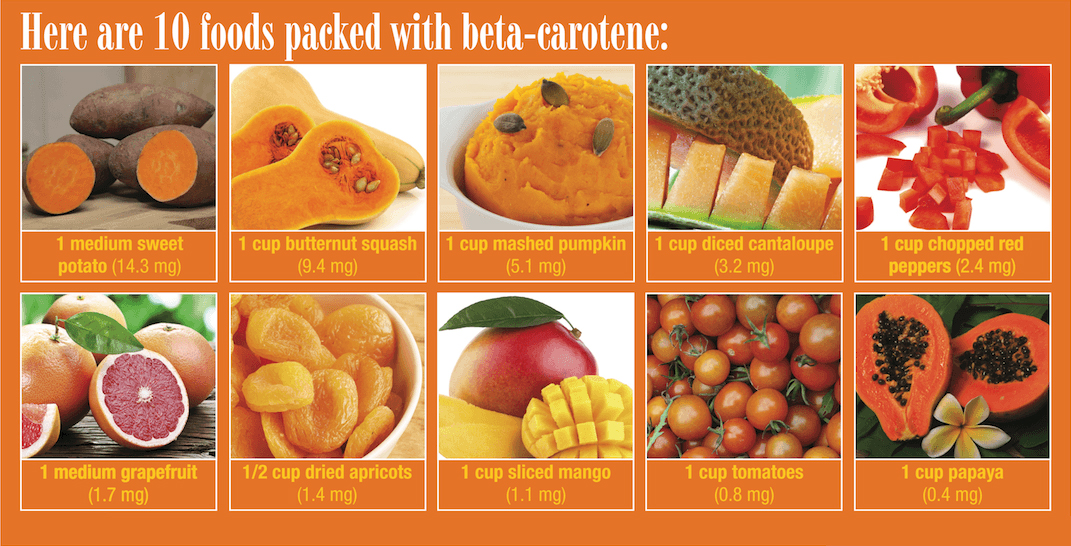 beta-carotene-lung-health.jpg