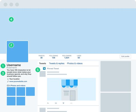 Twitter profile page elements