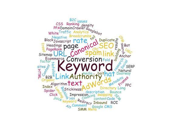 seo jargon word cloud