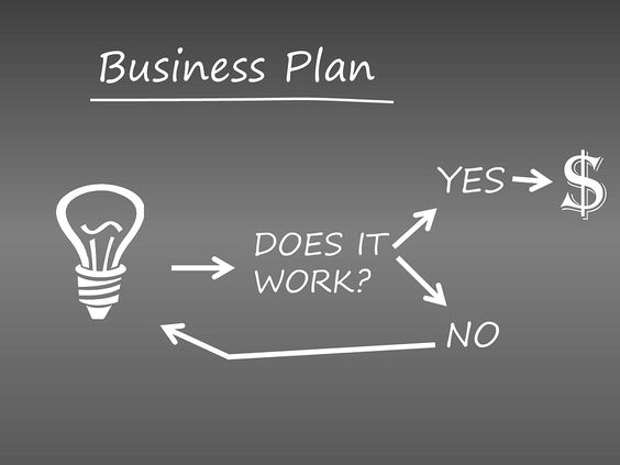 business plan for blogging