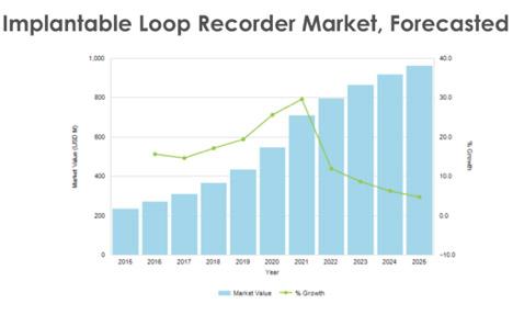 ilr graph.jpg