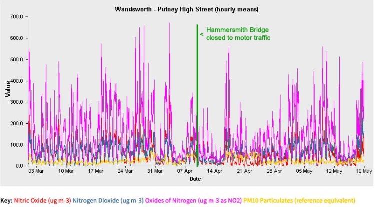 Air pollution graph.jpg