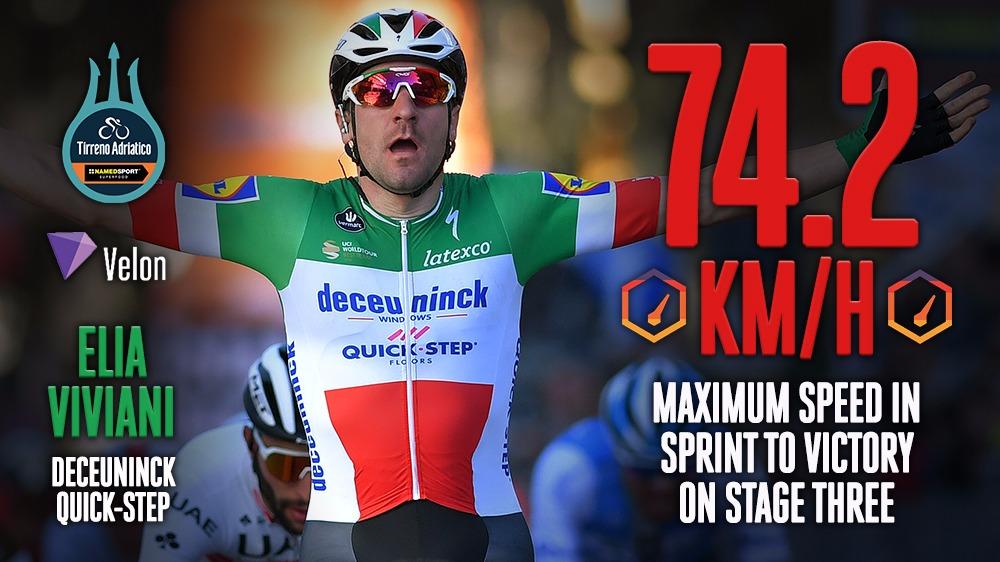 Viviani sprint speed.jpeg