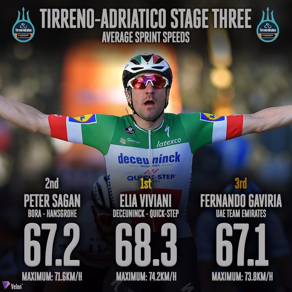 Stage 3 sprint comparison.jpeg