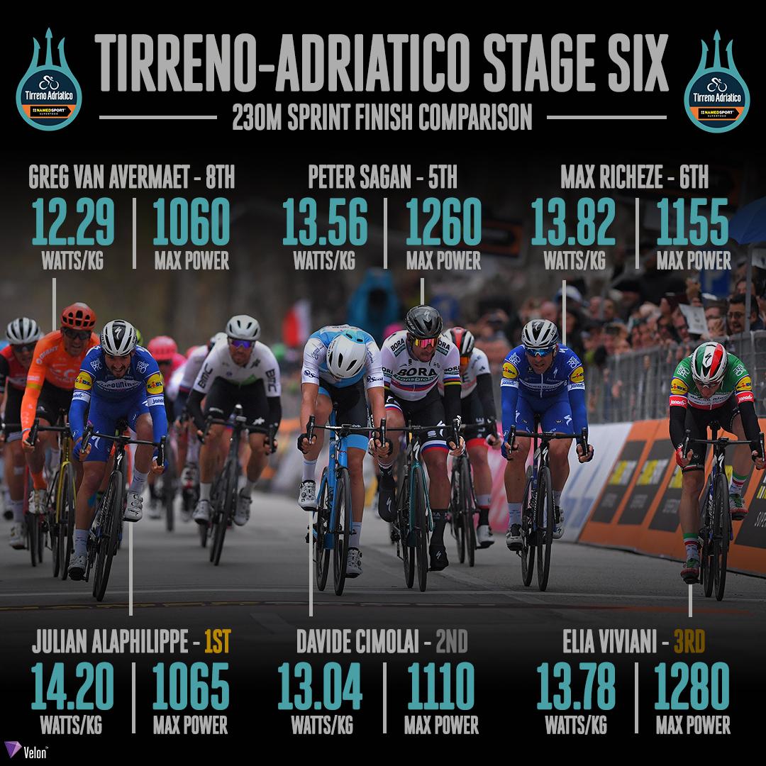 TA stage six data graphic.jpg