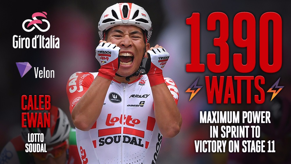 Caleb Ewan peaked at 1390 watts in the final sprint on Stage 11