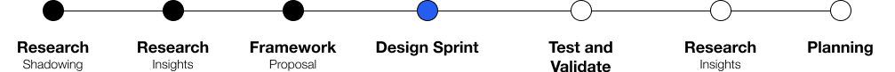 3sprint.png