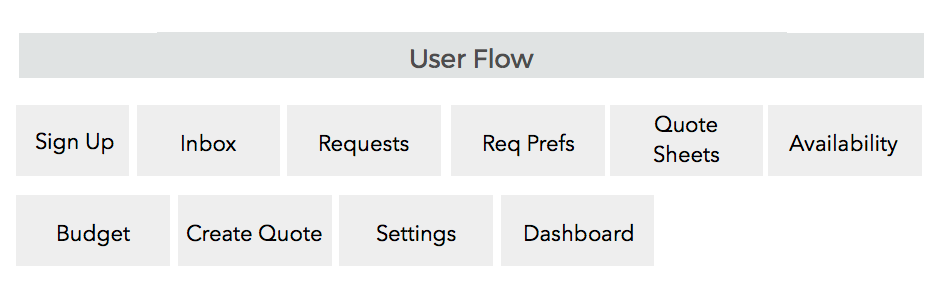 areas of flow.png