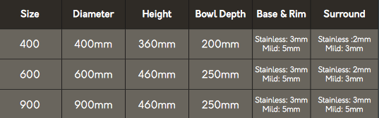 firepit-dimensions-table