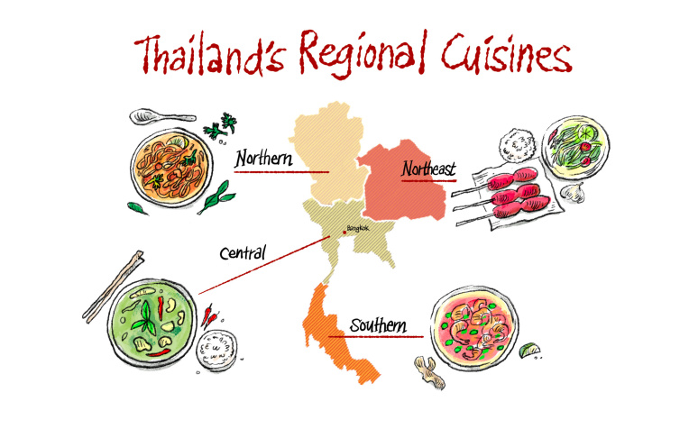 Thailand's regional cuisines. (illustration by Dan Carino)