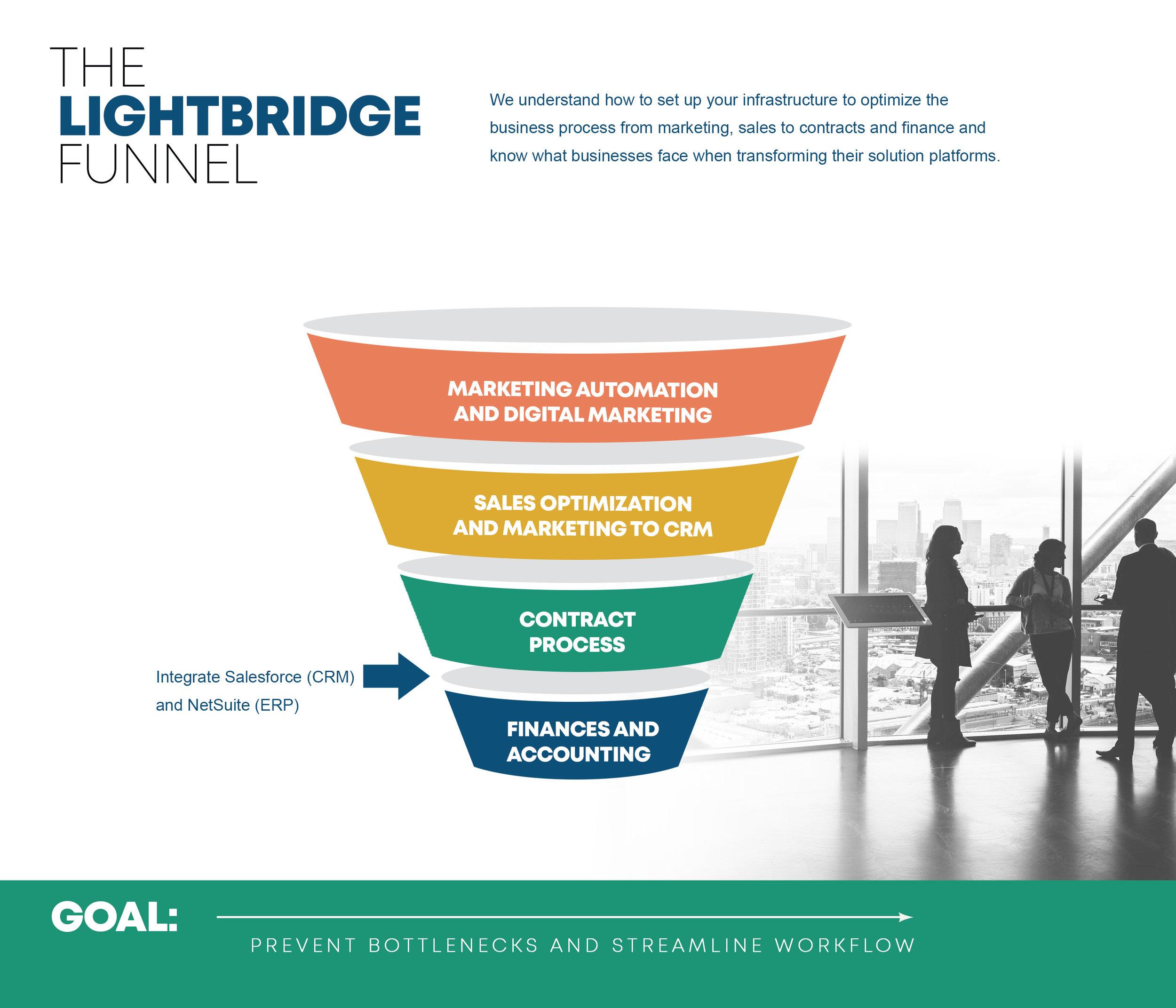 Lightbridge Funnel Colors.jpg