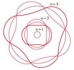 Image via      HyperPhysics