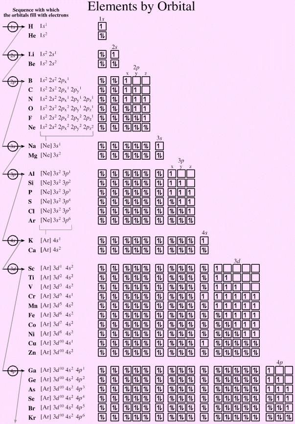 Image via      Meta-Synthesis