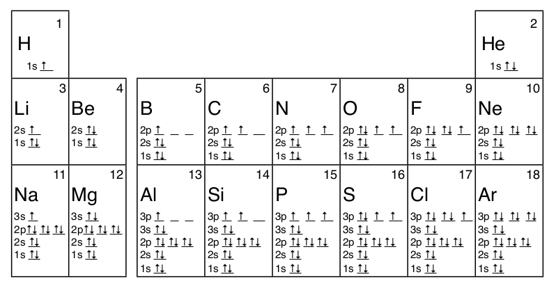 Image via      Chemistry LibreTexts