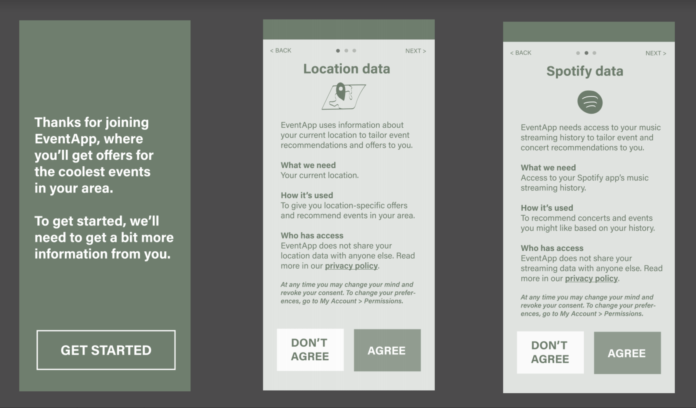 Designing for meaningful consent in app permissions