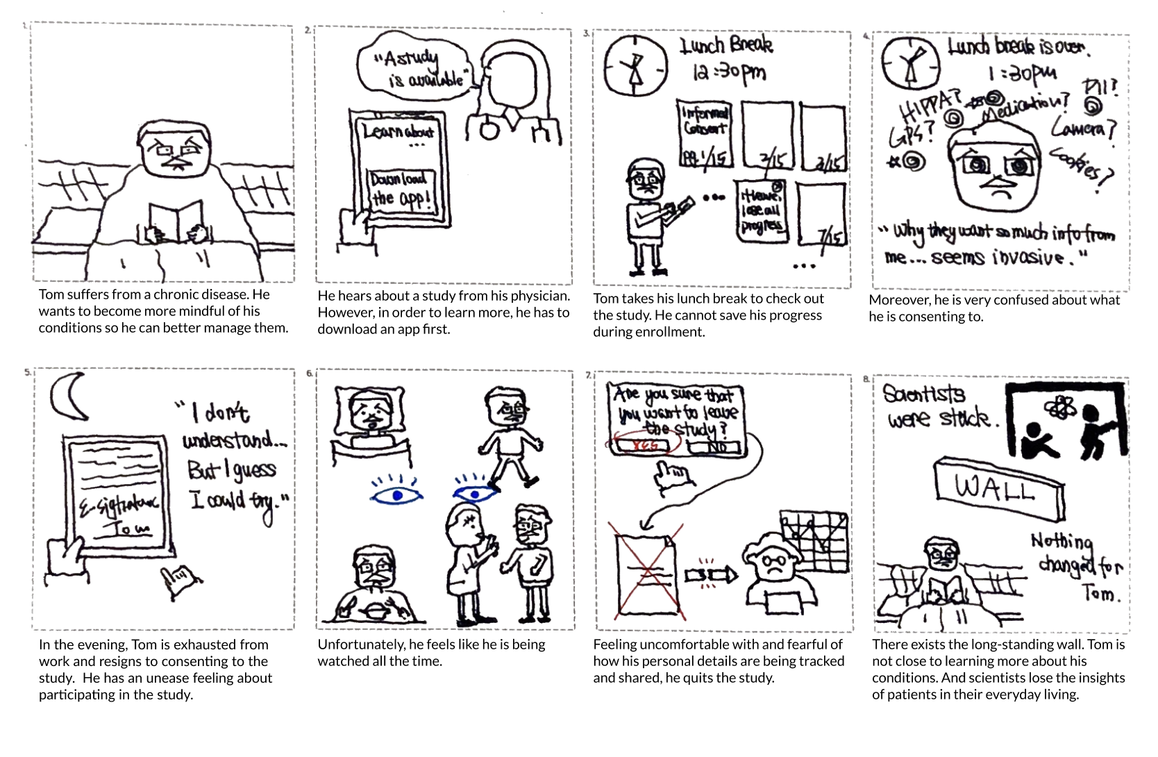 Problem Storyboard.png